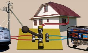 Как подключить генератор к частному дому?