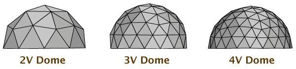 Деление грани многогранника геодезического купола