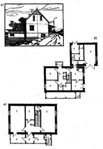 Индивидуальное проектирование дома 2