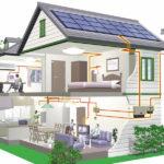 Как лучше провести электропроводку в каркасном доме