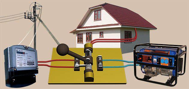 Как подключить генератор к частному дому