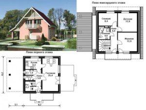 Как выбрать проект дома с мансардой