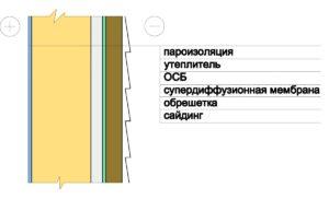 Обшивка и утепление стен в каркасном доме своими руками 4