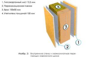 Основные этапы при монтаже ветровой защиты