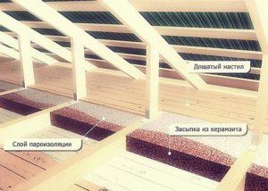 Основные качественные характеристики утеплителей 1
