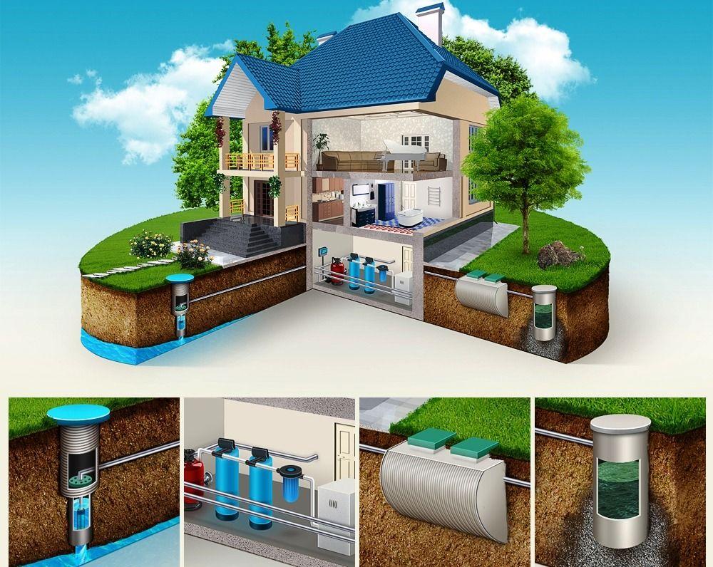 Основные моменты использования гидроаккумулятора при подключении системы водоснабжения в частном доме