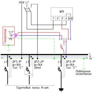 Основные принципы подключения генератора