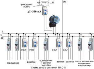 Особенности проектирования электроснабжения 1