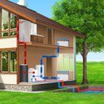 Отопление загородного дома с помощью теплого насоса 4