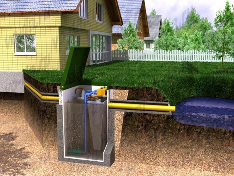 Схема установки канализации в частном доме