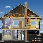 Схема вентиляции в загородном доме