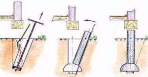 Советы по ремонту фундамента в деревянном доме