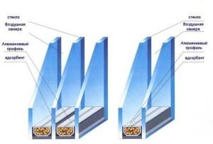 Стеклопакеты из металлического профиля