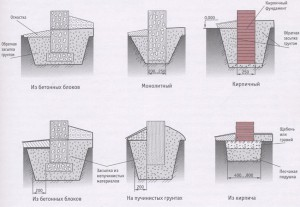 столбчатый фундамент под каркасный дом 4