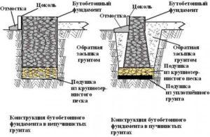 Строительство бутового фундамента своими руками 6