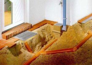 Технология установки ливневой канализации
