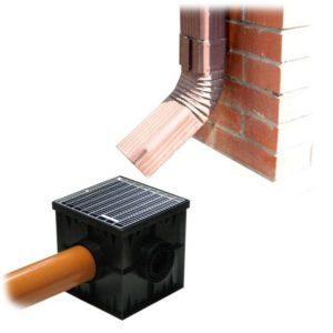 Виды и характеристики ливневой канализации