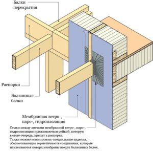 Защита конструкций