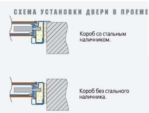 Как установить металлическую входную дверь своими руками 3